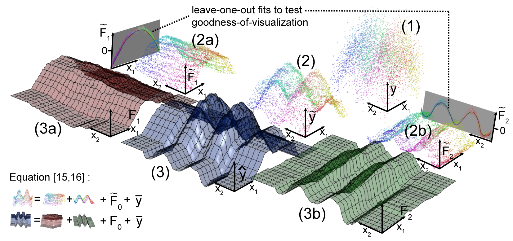 fig00f.forsestFloor_explained.140mm-01